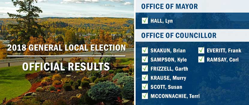 2018 General Local Election Results