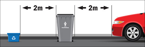 Keep a distance of two metres between recycling bins, garbage bins, and vehicles.